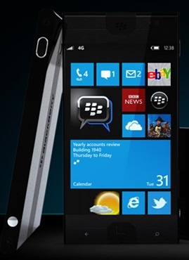 Concept BlackBerry sous Windows Phone